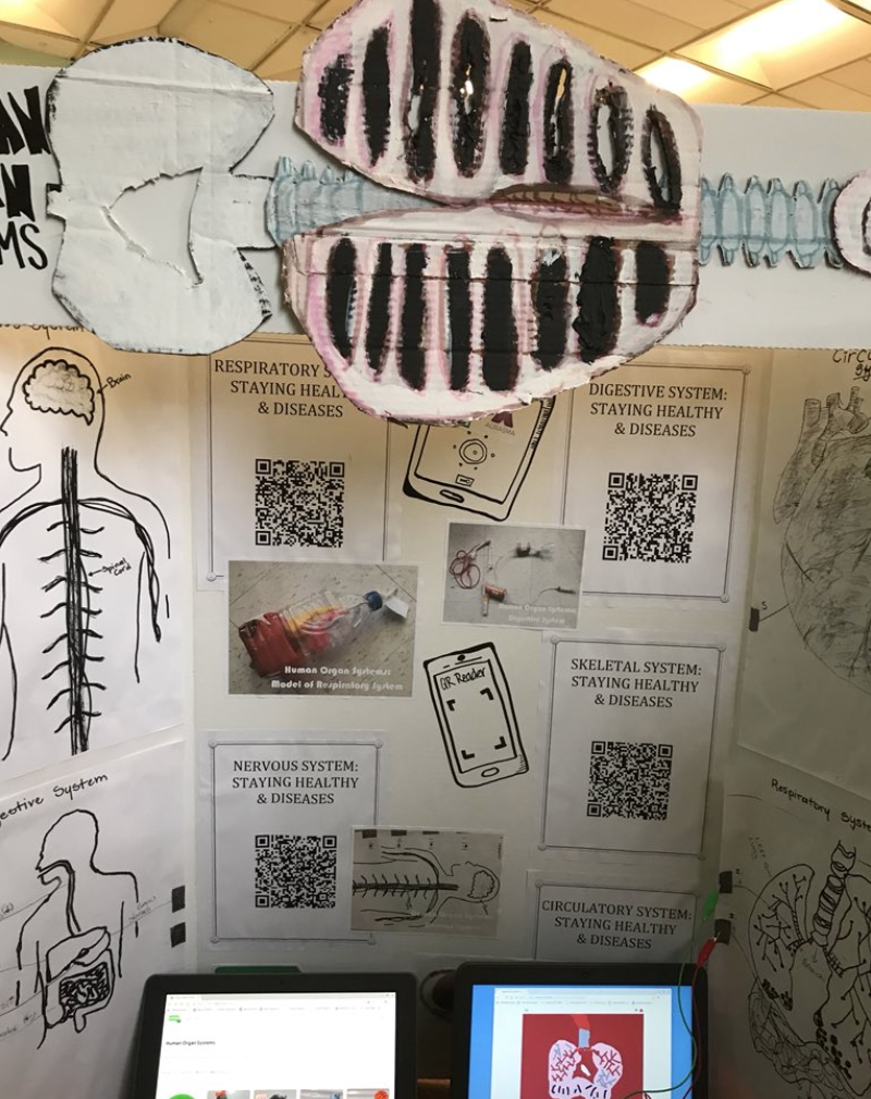 Interactive Spaces Using QR Codes and Augmented Reality (AR